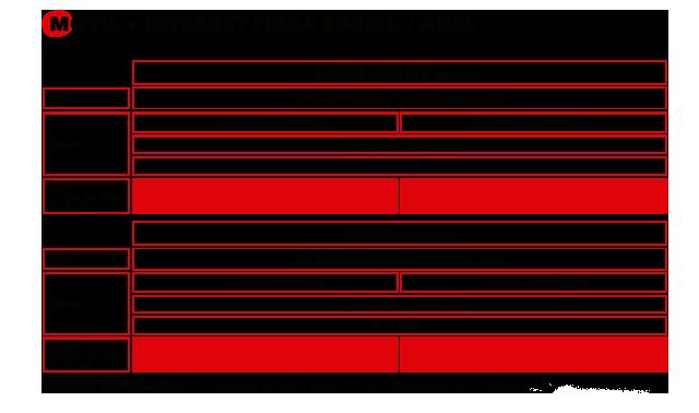 tarifa convergente pepephone