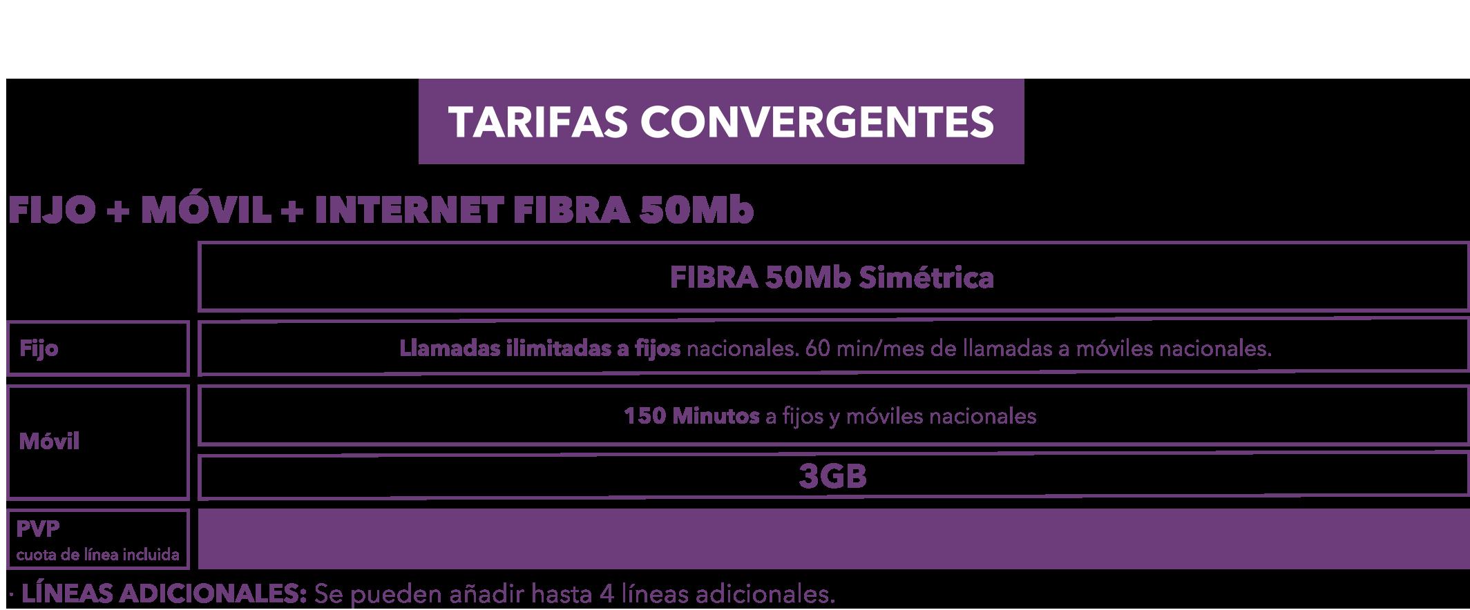 tarifa convergente llamaya